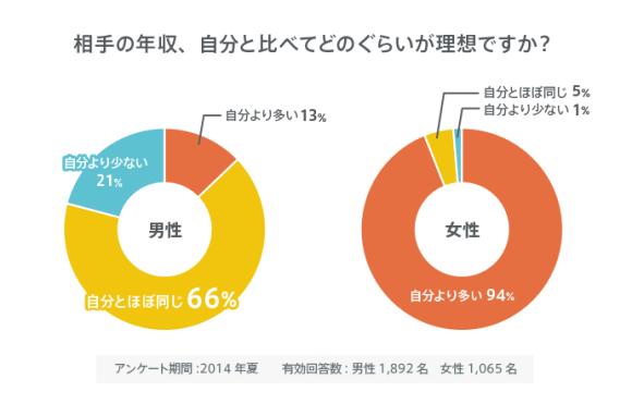 graph03 (1)