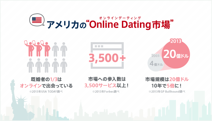 usa_online_dating3