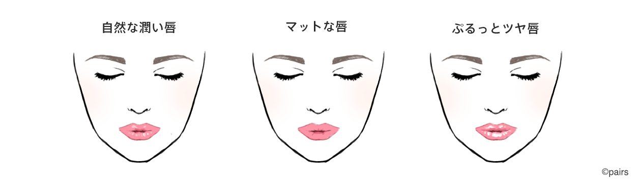 M.A.C_lip_type